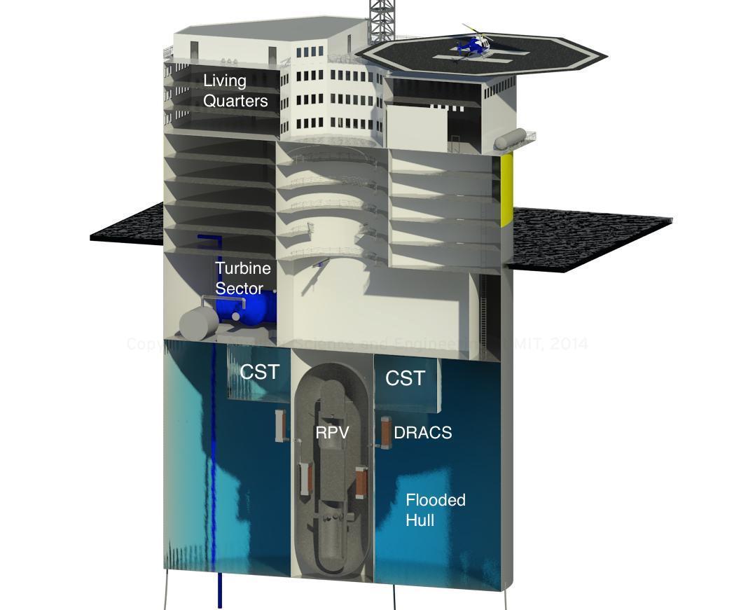 Immagine del progetto del reattore